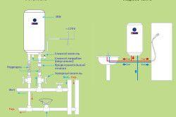 Схема установки і підключення