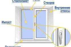 Фото - Рекомендації по вибору пластикових вікон