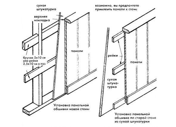 Фото - Ремонт балкона пластиковими панелями