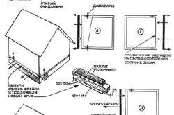 Схема ремонту деревяних підлог лазні