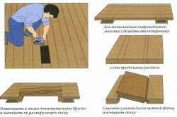Ремонт деревяної підлоги