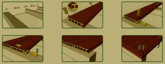Схема монтажу підлоги на лаги