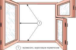 Фото - Ремонт дерев'яних вікон: процес своїми руками