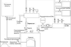Фото - Ремонт і обслуговування настінного газового котла