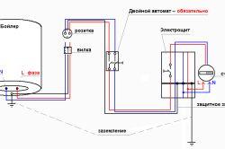 пристрій водонагрівача
