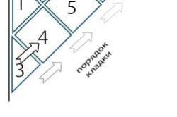 Схема порядку укладання плитки на підлогу по діагоналі