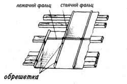 Схема пристрою даху з оцинкованої сталі