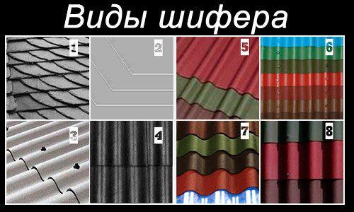 Фото - Ремонт даху з шиферу: варіанти робіт