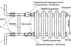 Схема обвязки чавунного радіатора