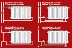 Схеми підключення алюмінієвих радіаторів