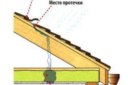 Що робити, якщо потекла дах?