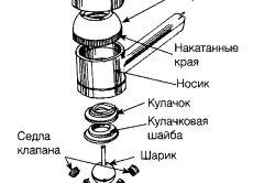 Схема змішувача з золотниковим перемикачем