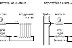 Схема вентиля ручного регулірвока