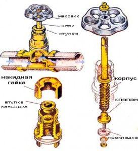 Схема монтажу водопровідного вентиля