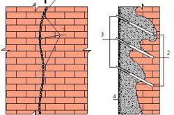 Схема посилення стіни шляхом інєктування: 1 - трещіна- 2 - інєкційні шпури- 3 - патрубкі- 4 - розчин цемента- 5 - розчин скріплює