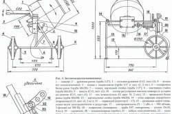 Схема ручної бетономішалки