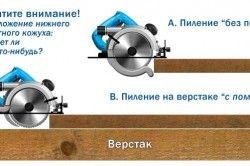 Схема роботи з циркулярною пилкою