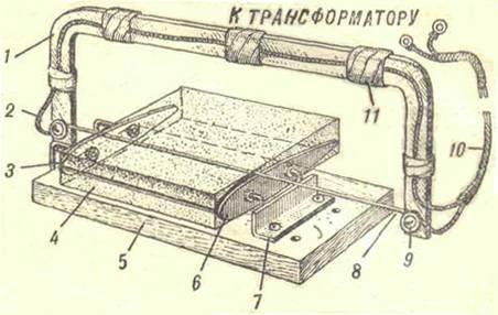 Фото - Ручний інструмент для різання пінопласту