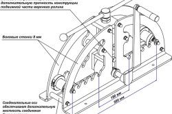 Ручний профілегіб з посиленою конструкцією