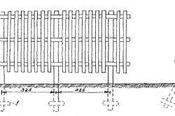 Фото - Керівництво про те, як встановити паркан на дачі