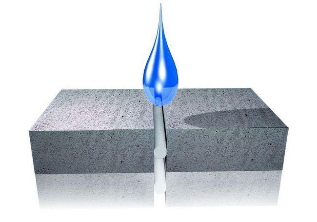 Керівництво по гідроізоляції бетону