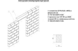 Схема перегородки з піноблоків