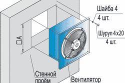 Види установки осьових вентиляторів