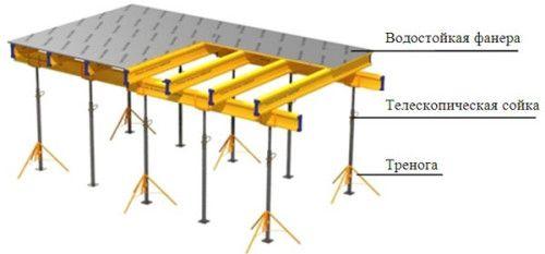 Фото - Розрахунок параметрів плити перекриття