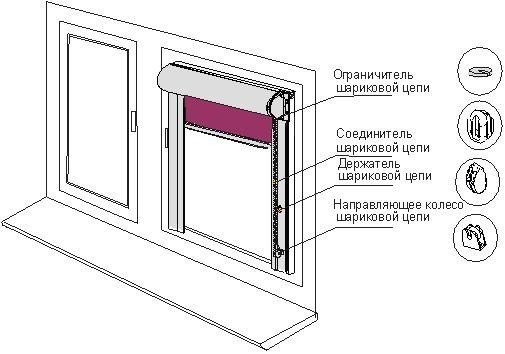 Фото - Керівництво по створенню механізму рулонних штор своїми руками