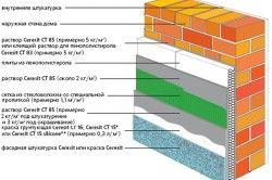 Схема комплексного утеплення фасаду будинку