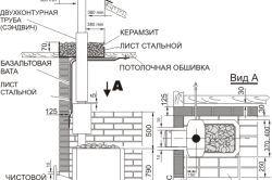 Фото - Російська піч в сучасному інтер'єрі дерев'яного будинку