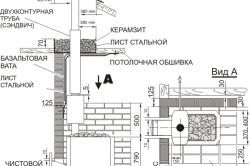 Фото - Російські печі: креслення і схеми кладки