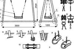 Садові гойдалки з металу: монтаж