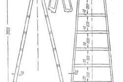 Схема драбини на сім ступенів