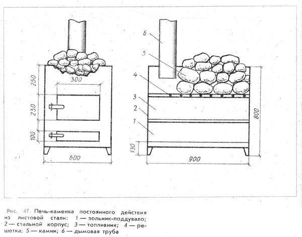 Фото - Як побудувати лазню з мансардою?