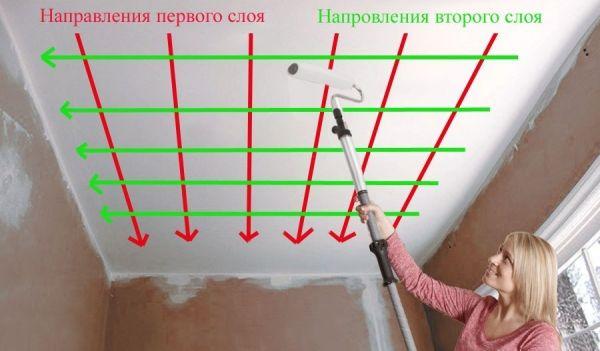 Фото - Самостійна фарбування стін і стель