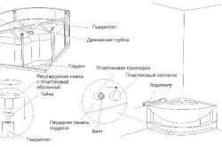 Схема монтажу піддону душового куточка
