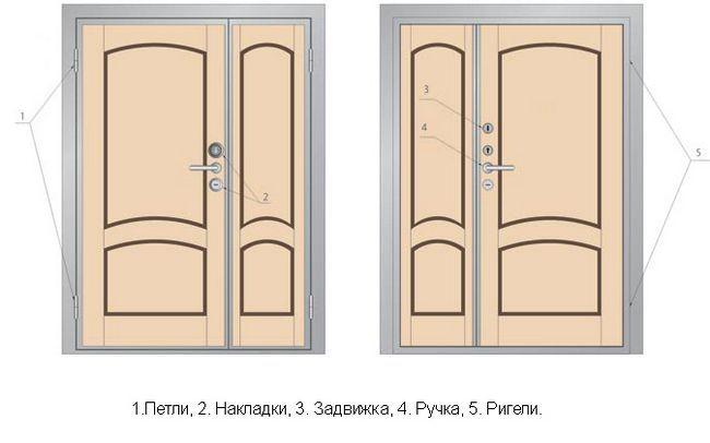 Фото - Самостійна установка дверей двостулкових