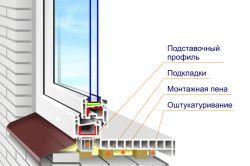 Фото - Самостійна установка підвіконня на балконі