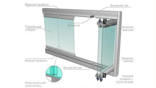 Схема безрамного скління лоджії
