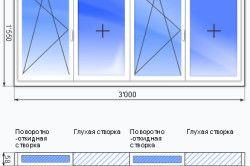 Схема теплого скління