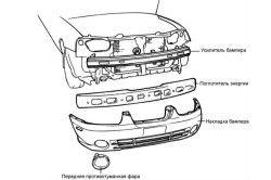 Схема автомобільного бампера