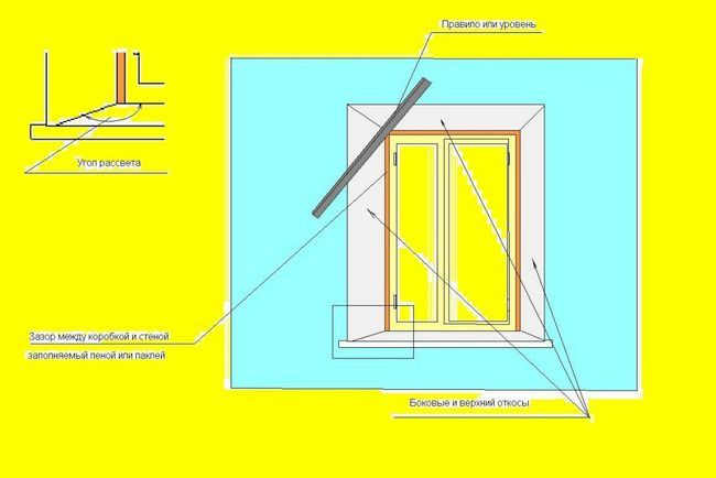 Фото - Самостійне виготовлення віконних укосів