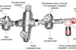 Схема термостатичного змішувача