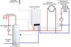 Схема підключення газового бойлера