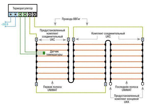 Схема підключення теплої підлоги Юнімат