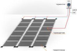 Схема підключення інфрачервоного теплої підлоги