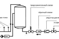Фото - Самостійне підключення водонагрівача