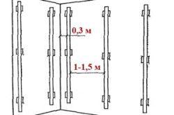 Схема установки маяків для вирівнювання