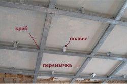 Металевий каркас для стелі